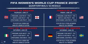 WWC Quarterfinals Graphic V2