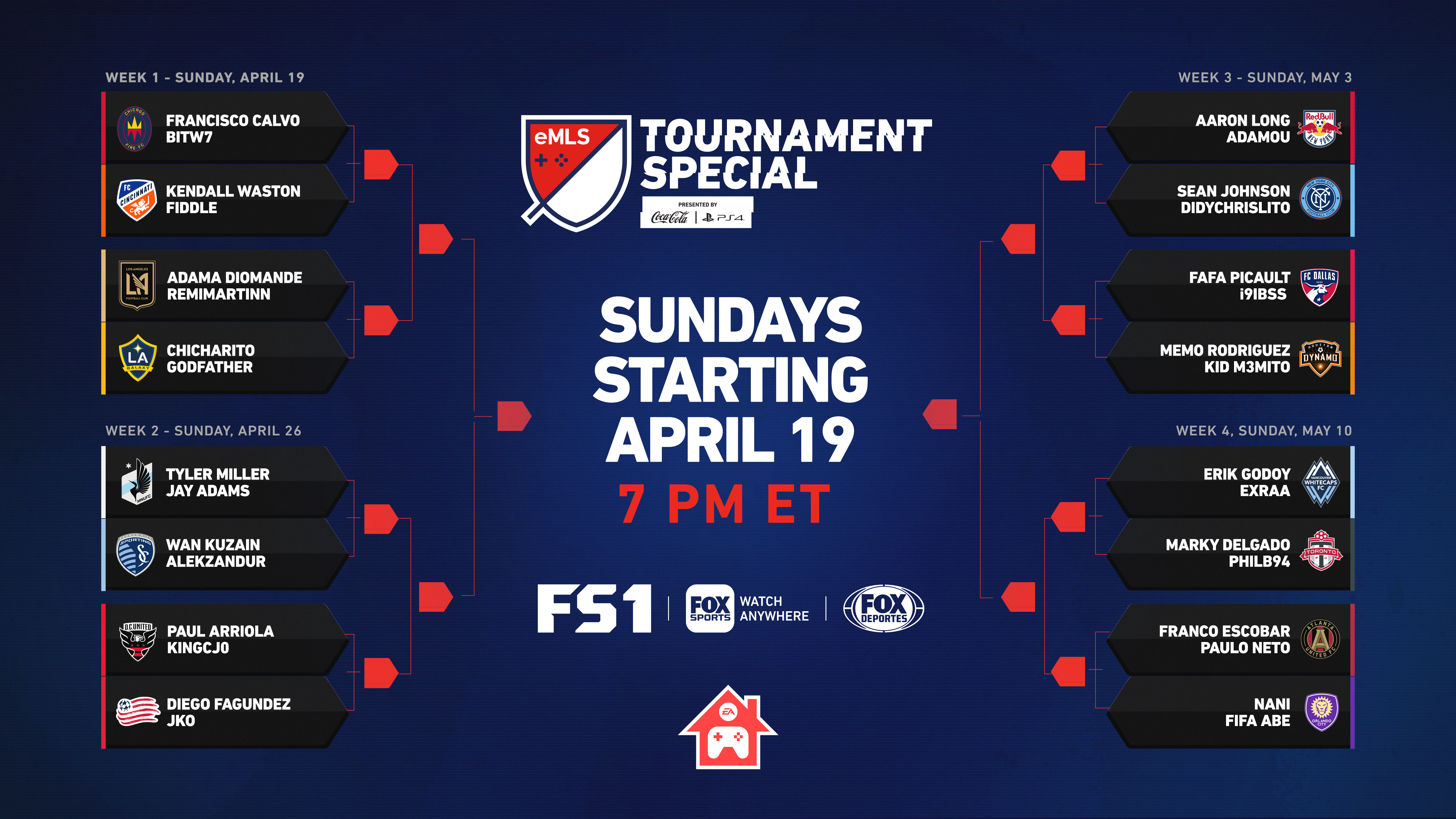 Major League Soccer And Fox Sports Launch Emls Tournament Special Presented By Coca Cola And Playstation Sunday April 19 On Fs1 And Fox Deportes Fox Sports Presspass